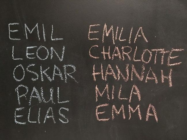 Tafel mit Vornamen für Jungen und Maedchen
